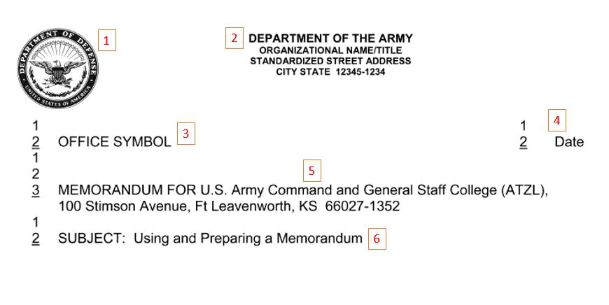Army Memorandum Writing – Army Memo Template