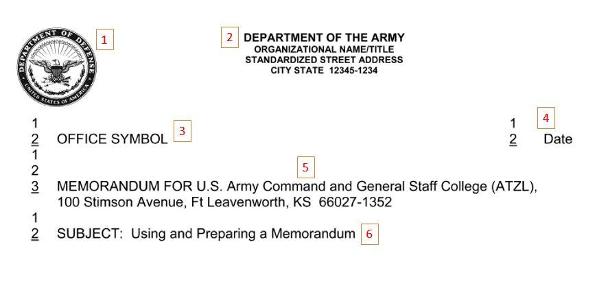Army Memorandum Writing